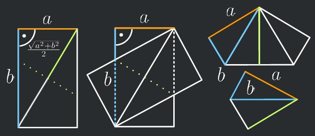 Geometrische Anschauung